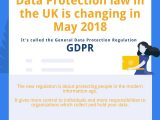 thumbnail of GDPR – Overview for parents